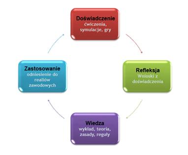 cykl_Kolba_szkolenia_nauka_kursy_warsztaty_content_marketing_trener_trenerzy_kurs_trenerski_train_the_trainer_monika_walczak