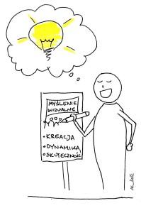 Myslenie_wizualne_program_szkolenia