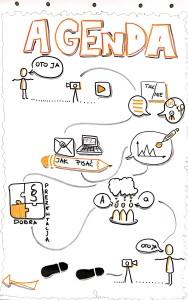 bank_ikon_ryślenie_flipowanie_warsztaty_szkolenie_jezyk_wizualny_sketchnoting_neuland_bikablo_15