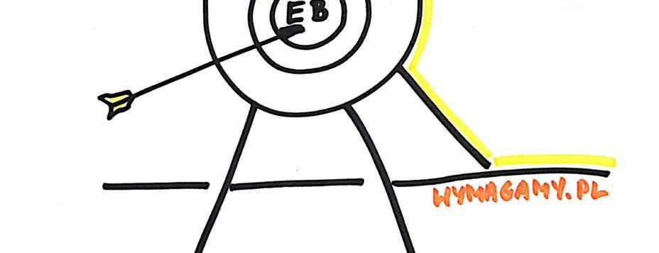 employer branding, szkolenia dla firm, strategie EB, komunikacja firmowa